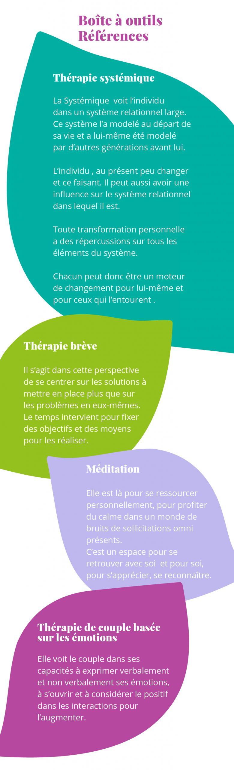Thérapie Lausanne